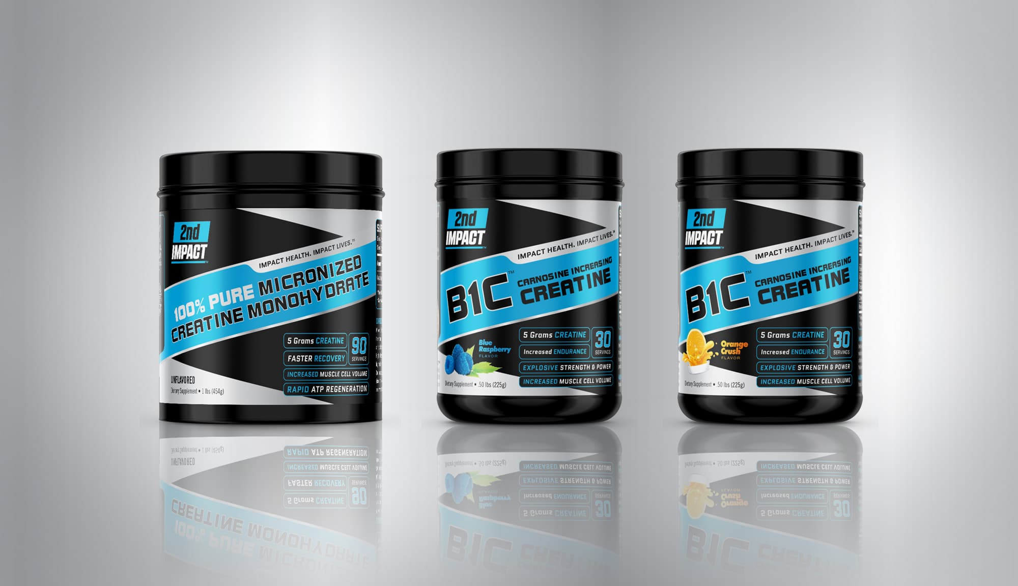 2nd Impact Creatine Packaging