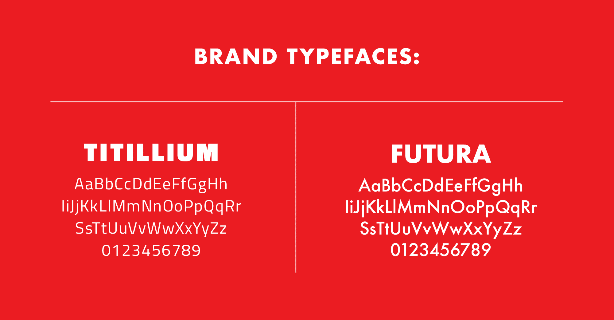 Holland Engineers typefaces