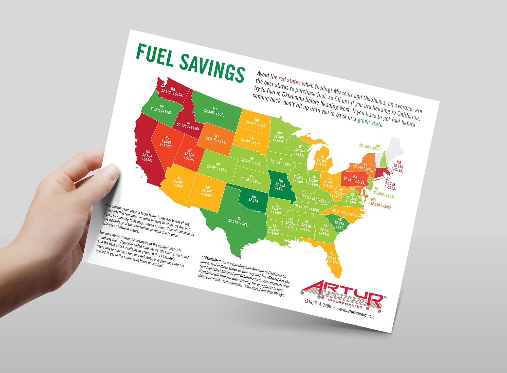 Artur Fuel Savings flyer design